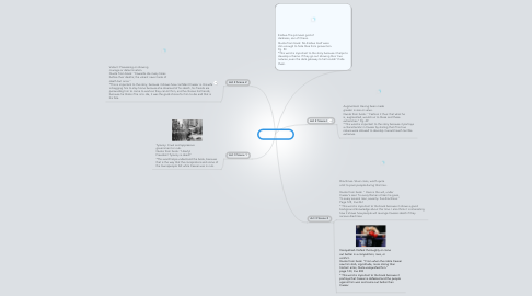 Mind Map: Julius Caesar