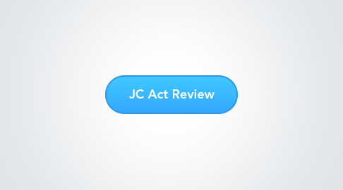 Mind Map: JC Act Review