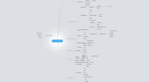 Mind Map: Becoming an iEducator