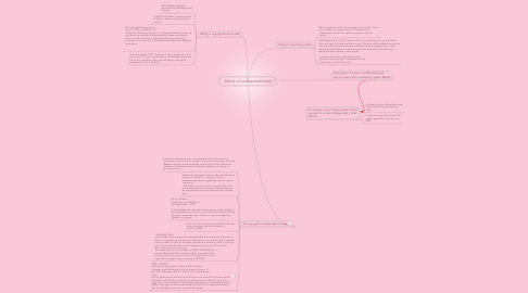 Mind Map: Effects of Drinking and Driving
