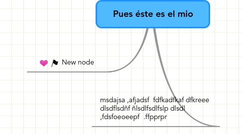 Mind Map: Pues éste es el mio