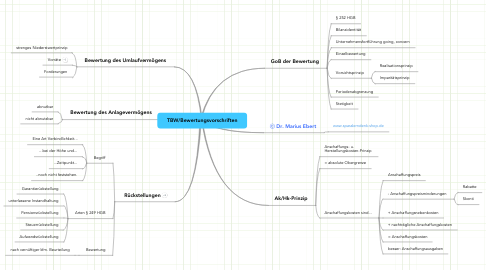 Mind Map: TBW/Bewertungsvorschriften