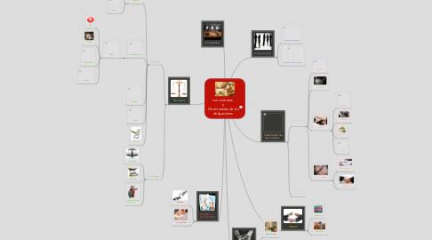 Mind Map: Los contratos  y Otras fuentes de las obligaciones