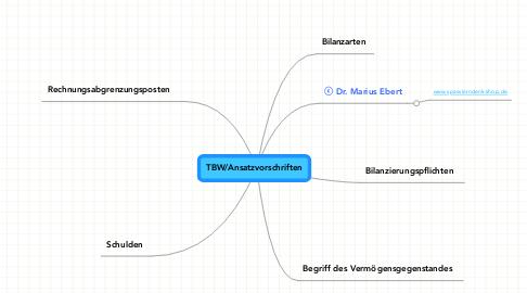 Mind Map: TBW/Ansatzvorschriften
