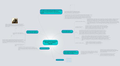 Mind Map: Искусственный интеллект: прошлое, настоящее, будущее