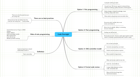 Mind Map: Code Oversight