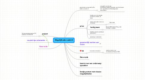 Mind Map: Mogelijkheden web2.0