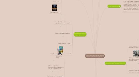 Mind Map: Искусственный интеллект (ИИ): прошлое,настоящее,будущее