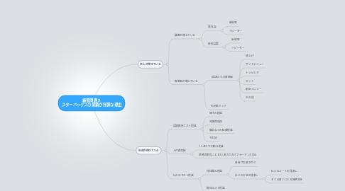 Mind Map: 練習問題9 スターバックスの業績が好調な理由