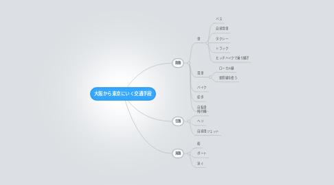 Mind Map: 大阪から東京にいく交通手段