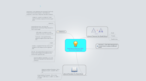 Mind Map: Need Help In Geometry ? Well , Here Is Your Study Guide