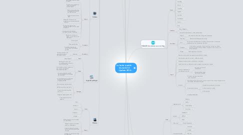 Mind Map: La boite à outils    du web 2.0   - Update 2014 -