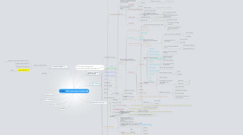 Mind Map: Pepites,http://www.supagro.fr/pepites