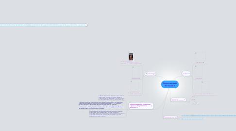 Mind Map: Искусственный Интеллект.