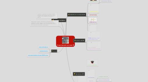 Mind Map: Искусcтвенный интеллект