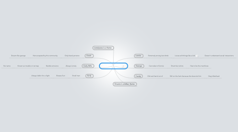 Mind Map: Of mice and men