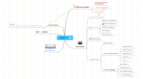 Mind Map: 海燕的第一站
