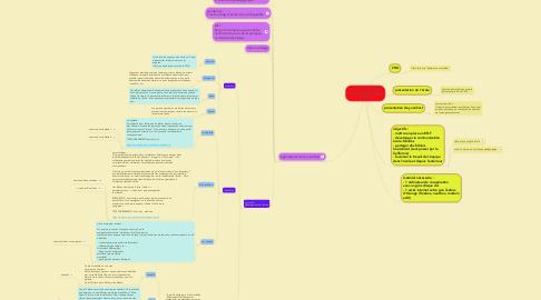 Mind Map: un serveur yunohost à l'école de Saint Vérand 38160