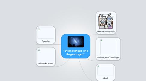"""Mind Map: """"Sternenstaub und Regenbogen"""""""