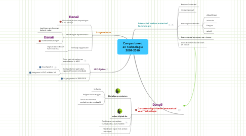 Mind Map: Compas breed en Technologie 2009-2010