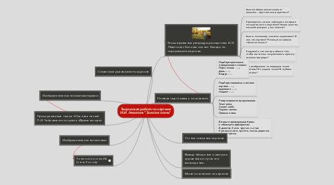 """Mind Map: Творческая работа по картине И.И. Левитана """"Золотая осень"""""""