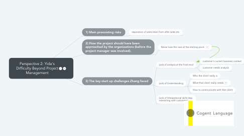Mind Map: Perspective 2: Yida's Difficulty Beyond Project Management