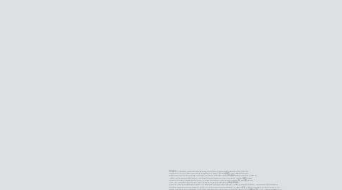 Mind Map: DROPBOX - облачное хранилище данных, принадлежащее компании Dropbox Inc., позволяющее пользователям хранить свои данные на серверах в облаке и делиться ими с другими пользователями в Интернете. Работа построена на синхронизации данных.