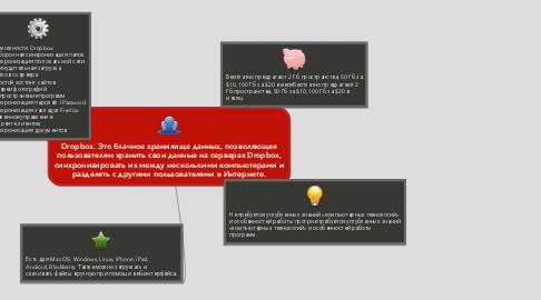 Mind Map: Dropbox. Это блачное хранилище данных, позволяющее пользователям хранить свои данные на серверах Dropbox, синхронизировать их между несколькими компьютерами и разделять с другими пользователями в Интернете.