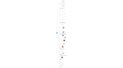 Mind Map: Why 99Tasks