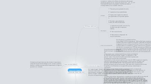 Mind Map: Sensores de imagens