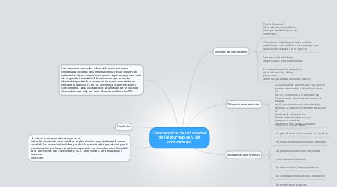 Mind Map: Caracteristicas de la Sociedad de la informacion y del conocimiento