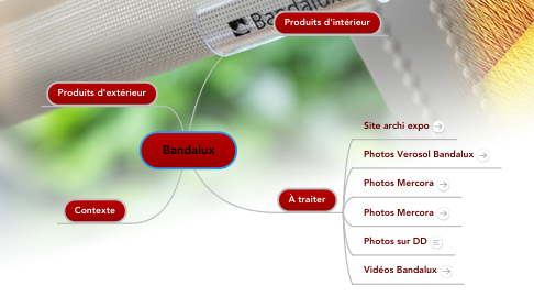 Mind Map: Bandalux