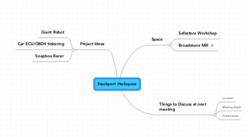 Mind Map: Stockport Hackspace