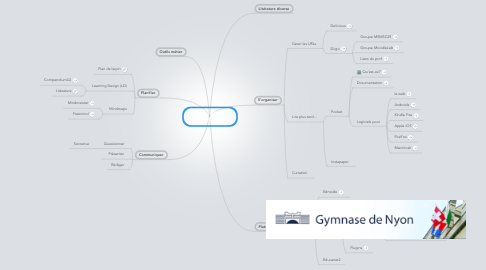 Mind Map: 2012-2013 Outils MSMSC25