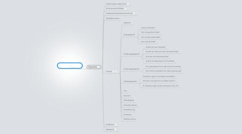 Mind Map: Copy of Ortoreksi