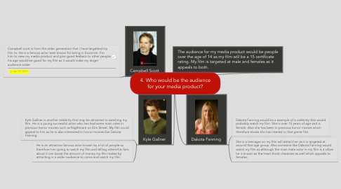 Mind Map: 4. Who would be the audience for your media product?