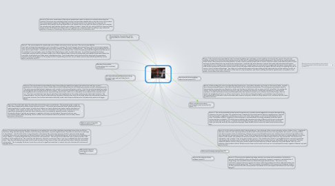 Mind Map: Inner City Drug Violence