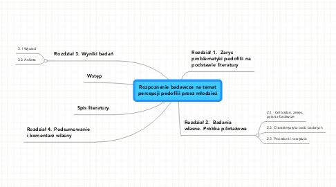 Mind Map: Rozpoznanie badawcze na tematpercepcji pedofilii przez młodzież