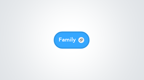 Mind Map: Family