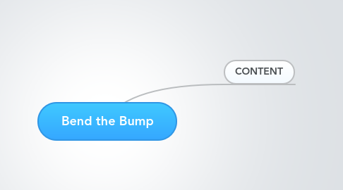 Mind Map: Bend the Bump