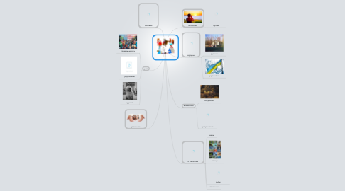 Mind Map: Сказки