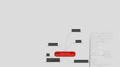 Mind Map: TER sur Touboulic http://p.m.touboulic.over-blog.com/