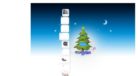 Mind Map: Santa's Sack
