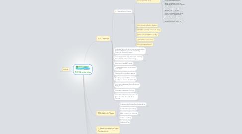 Mind Map: TGC Concept Map