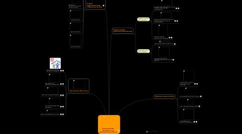 Mind Map: Аннотированный путеводитель по образовательному Рунету