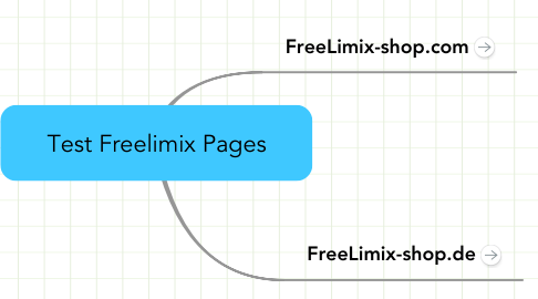Mind Map: Test Freelimix Pages