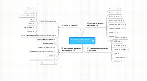 Mind Map: Направления работы с Аламни: