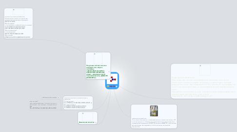 Mind Map: HNO3