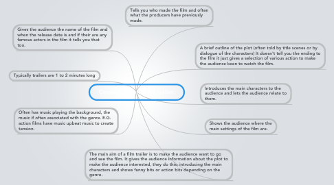 Mind Map: Conventions of A film trailer.