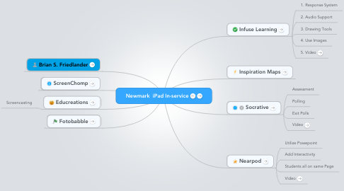 Mind Map: Newmark  iPad In-service